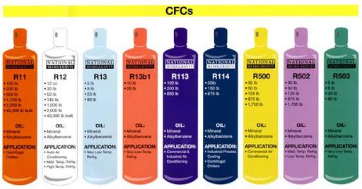 گازهای CFC -قیمت گاز مبرد