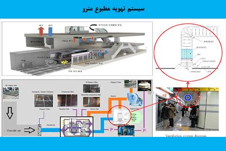 سیستم تهویه مطبوع مترو