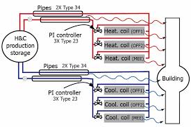 محاسبه ظرفیت فن کویل به روش دقیق